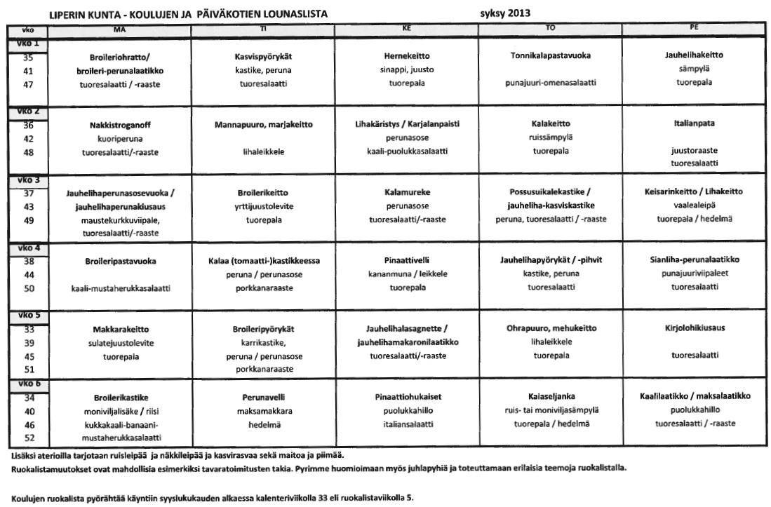 työ ja organisaatiopsykologia Imatra